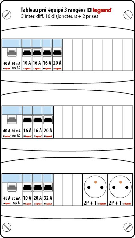 tableau lectrique pr quip legrand auto 3 rang es 13 modules drivia. Black Bedroom Furniture Sets. Home Design Ideas