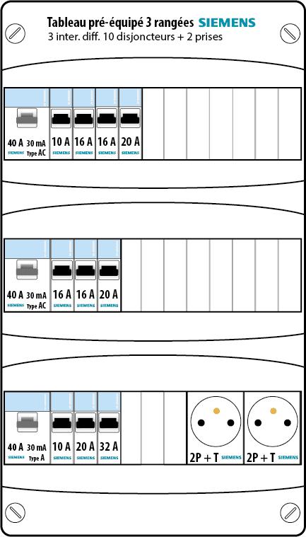tableau lectrique pr quip siemens 3 rang es 13 modules. Black Bedroom Furniture Sets. Home Design Ideas